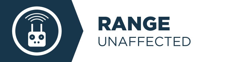 Range Unaffected