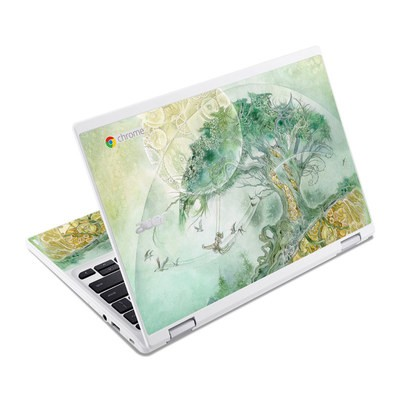 Acer Chromebook R11 Skin - Inner Workings